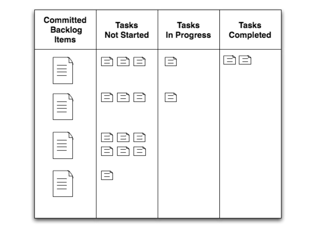 product backlog template excel